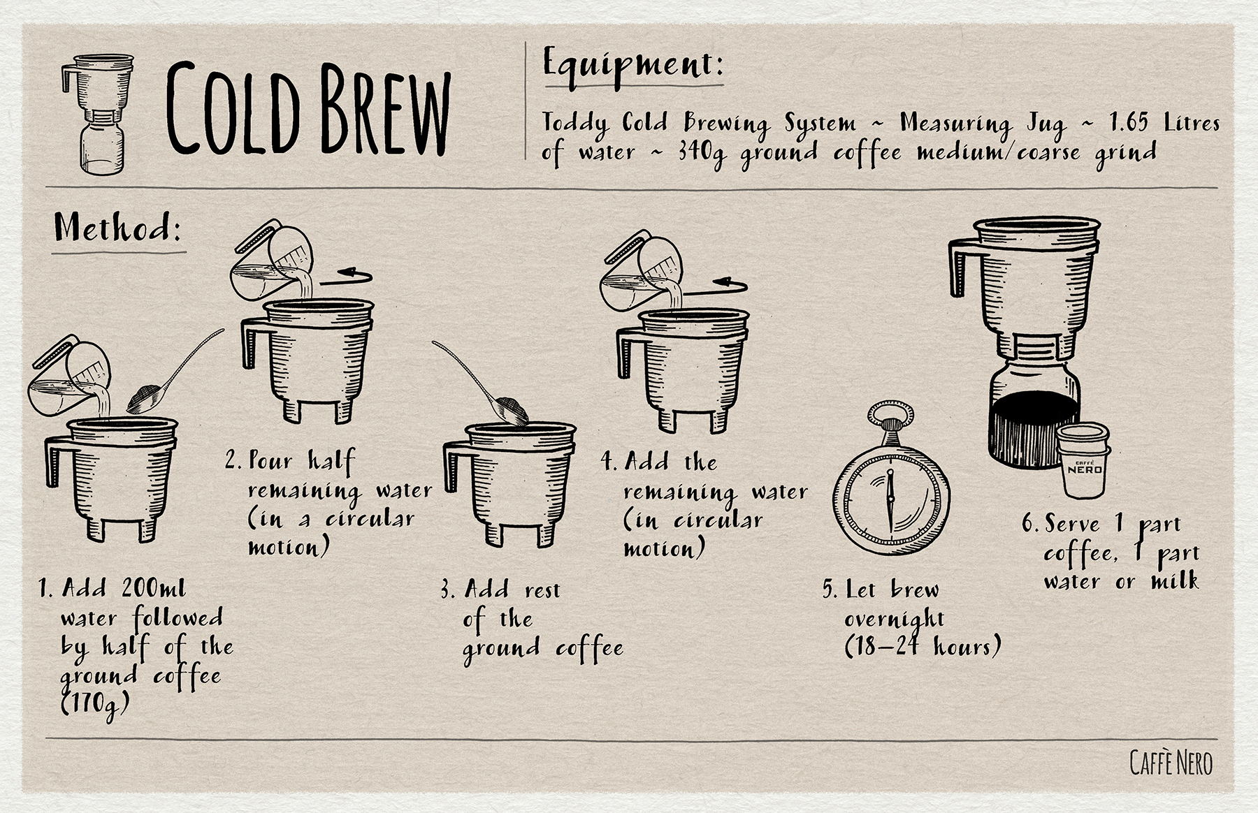 Caff nero brew guides cold brew three extra top tips pooptronica
