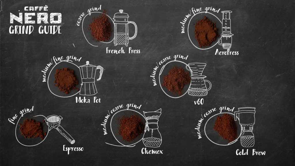 caffe-nero-grind-guide